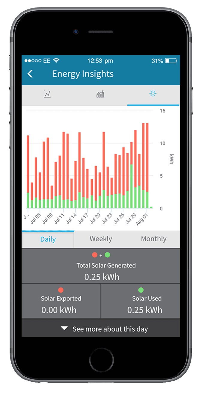 carbonTRACK App