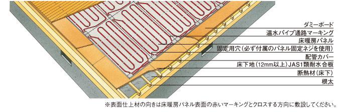 Floor Heaters