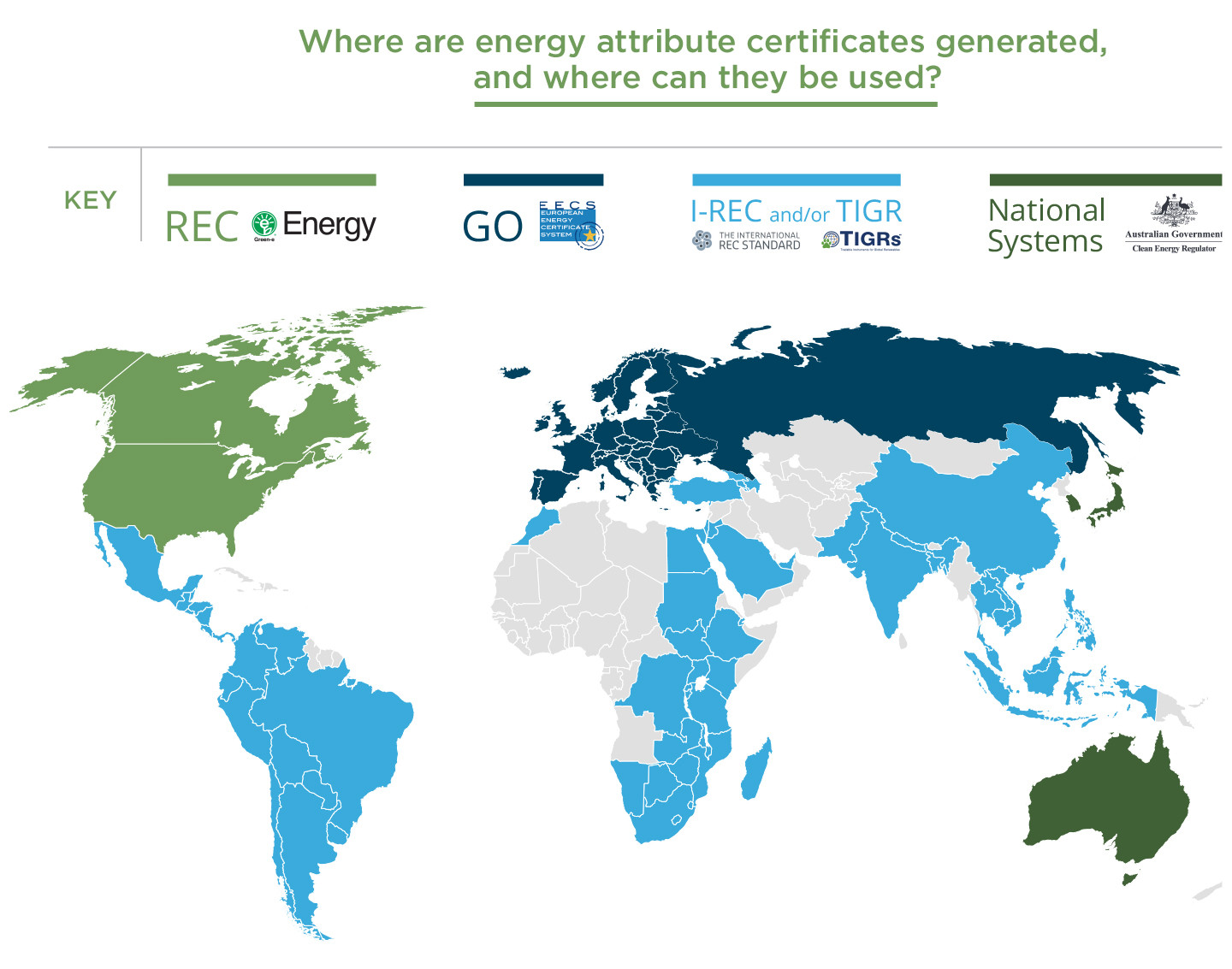 How can a business meet its renewable energy target?
