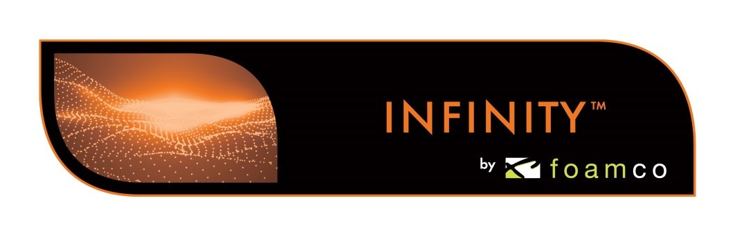 Infinity – High Resilient, Fire Retardant Foams