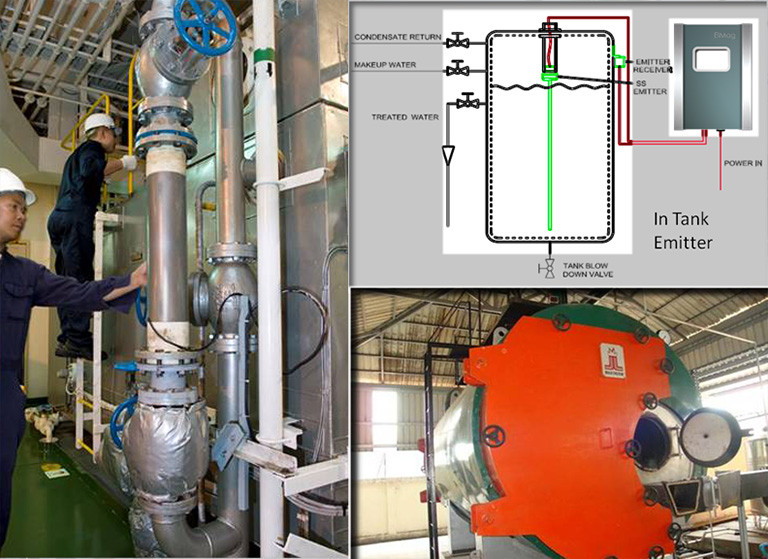 ScaMag - Boiler Water Treatment System