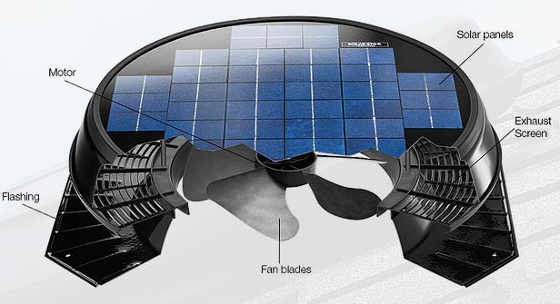 SolarStar Roof Ventilator