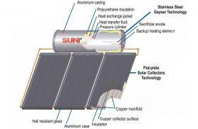 SunTank Solar Geysers