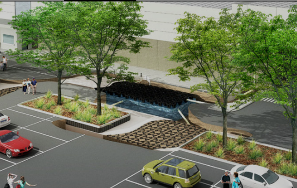 Sustainable Urban Drainage (SuDs)