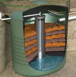 The Biolytix BioPod – Naturally Aerated Wastewater Treatment