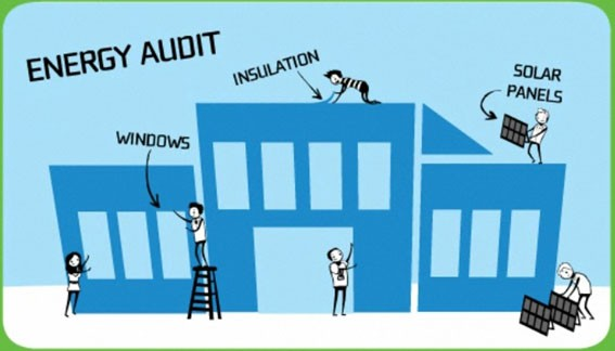 Building Commissioning & Energy Audits