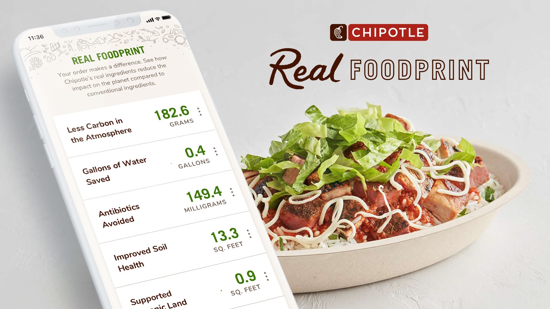 Chipotle Launches Tool to Tell You the 'Foodprint' of Each Ingredient