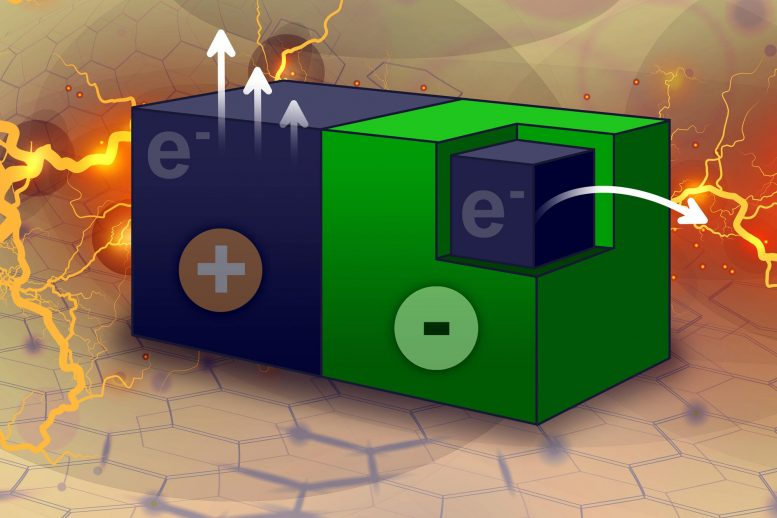 MIT engineers have discovered a completely new way of generating electricity